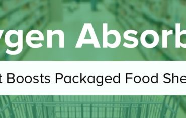 How Oxygen Absorbers Boosts Packaged Food Shelf Life